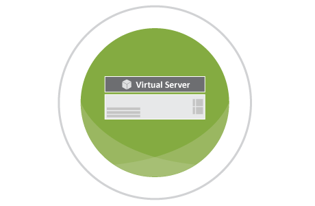 Agentless VMware Backup